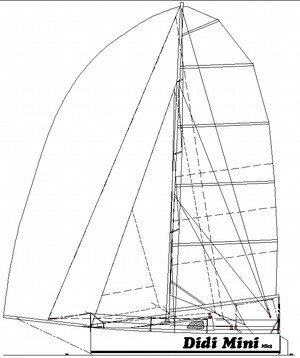 Didi Mini radius chine plywood Mini 650 boat plans