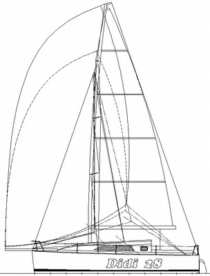 Didi 28 Radius Chine Plywood Boat Plans